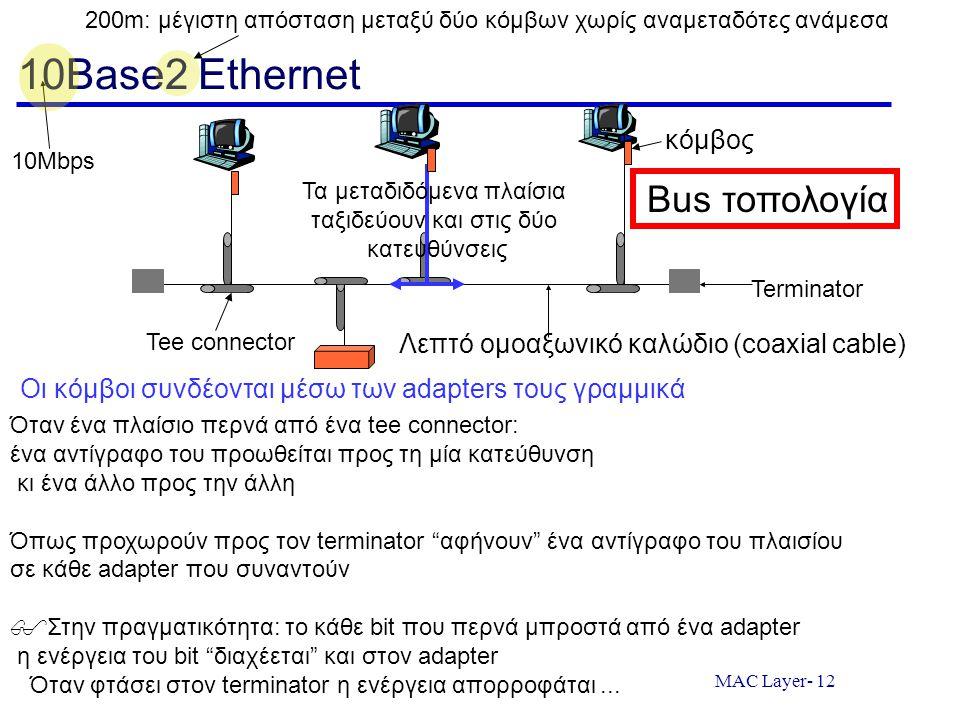MAC Layer- 12 10Base2 Ethernet Terminator Tee connector Λεπτό ομοαξωνικό καλώδιο (coaxial cable) Bus τοπολογία 200m: μέγιστη απόσταση μεταξύ δύο κόμβω