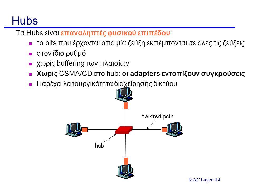 MAC Layer- 14 Hubs Τα Hubs είναι επαναληπτές φυσικού επιπέδου: τα bits που έρχονται από μία ζεύξη εκπέμπονται σε όλες τις ζεύξεις στον ίδιο ρυθμό χωρί