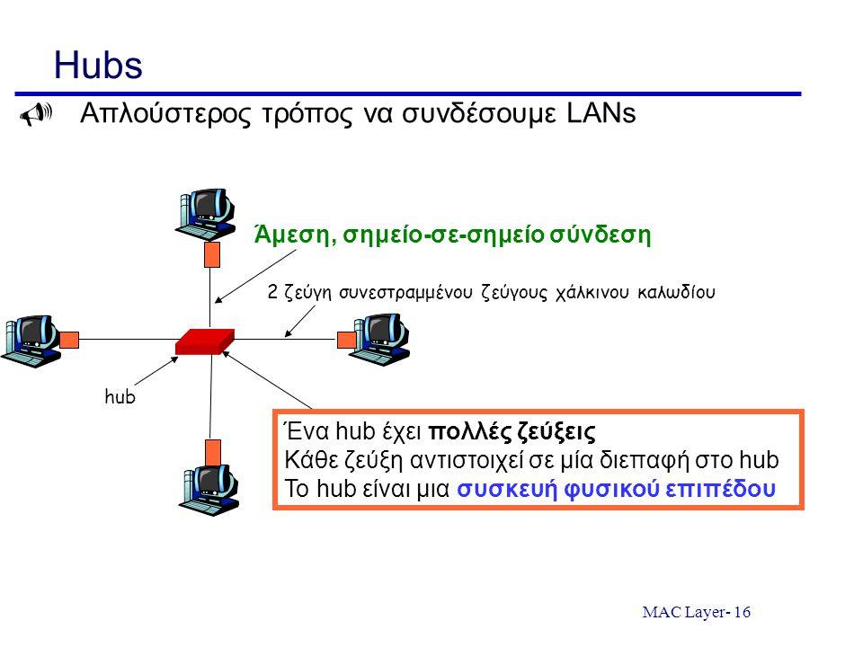 MAC Layer- 16 Hubs  Απλούστερος τρόπος να συνδέσουμε LANs 2 ζεύγη συνεστραμμένου ζεύγους χάλκινου καλωδίου hub Ένα hub έχει πολλές ζεύξεις Κάθε ζεύξη αντιστοιχεί σε μία διεπαφή στο hub Το hub είναι μια συσκευή φυσικού επιπέδου Άμεση, σημείο-σε-σημείο σύνδεση