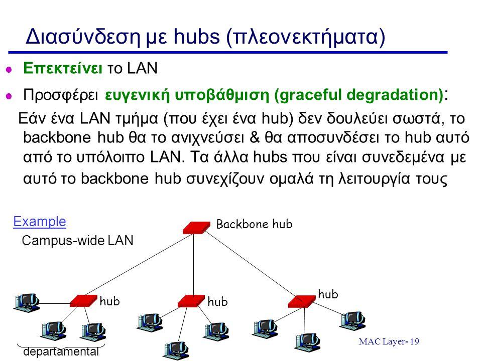 MAC Layer- 19 Διασύνδεση με hubs (πλεονεκτήματα) Επεκτείνει το LAN Προσφέρει ευγενική υποβάθμιση (graceful degradation) : Εάν ένα LAN τμήμα (που έχει