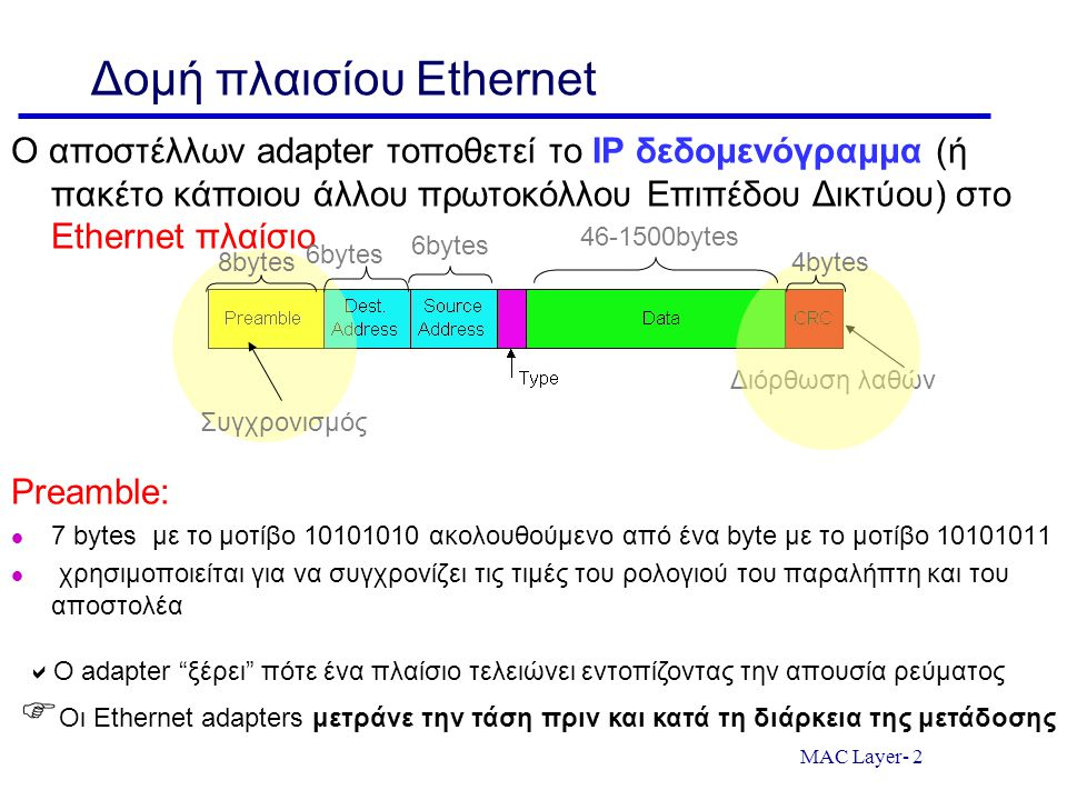 MAC Layer- 2 Δομή πλαισίου Ethernet Ο αποστέλλων adapter τοποθετεί το IP δεδομενόγραμμα (ή πακέτο κάποιου άλλου πρωτοκόλλου Επιπέδου Δικτύου) στο Ethernet πλαίσιο Preamble: 7 bytes με το μοτίβο 10101010 ακολουθούμενο από ένα byte με το μοτίβο 10101011 χρησιμοποιείται για να συγχρονίζει τις τιμές του ρολογιού του παραλήπτη και του αποστολέα Διόρθωση λαθών Συγχρονισμός 6bytes 46-1500bytes 4bytes8bytes  Ο adapter ξέρει πότε ένα πλαίσιο τελειώνει εντοπίζοντας την απουσία ρεύματος  Οι Ethernet adapters μετράνε την τάση πριν και κατά τη διάρκεια της μετάδοσης