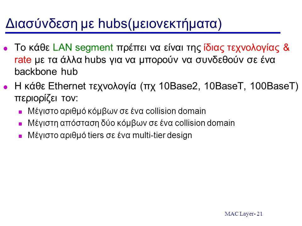 MAC Layer- 21 Διασύνδεση με hubs(μειονεκτήματα) Το κάθε LAN segment πρέπει να είναι της ίδιας τεχνολογίας & rate με τα άλλα hubs για να μπορούν να συνδεθούν σε ένα backbone hub H κάθε Ethernet τεχνολογία (πχ 10Base2, 10BaseT, 100BaseT) περιορίζει τον: Mέγιστο αριθμό κόμβων σε ένα collision domain Μέγιστη απόσταση δύο κόμβων σε ένα collision domain Μέγιστο αριθμό tiers σε ένα multi-tier design