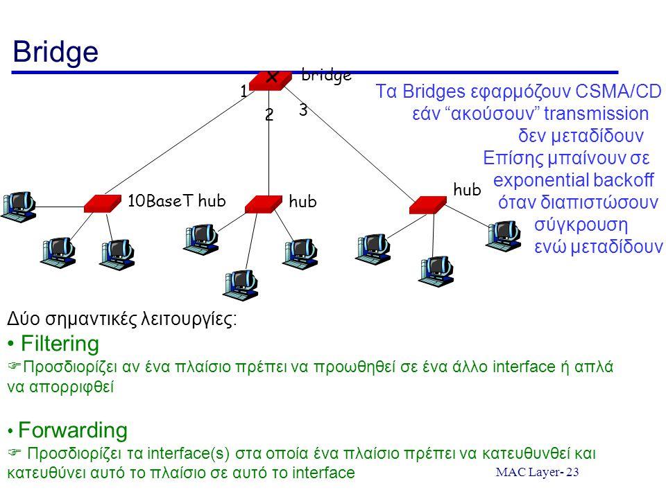 MAC Layer- 23 Bridge 10BaseT hub hub bridge 1 2 3 Δύο σημαντικές λειτουργίες: Filtering  Προσδιορίζει αν ένα πλαίσιο πρέπει να προωθηθεί σε ένα άλλο interface ή απλά να απορριφθεί Forwarding  Προσδιορίζει τα interface(s) στα οποία ένα πλαίσιο πρέπει να κατευθυνθεί και κατευθύνει αυτό το πλαίσιο σε αυτό το interface Tα Bridges εφαρμόζουν CSMA/CD εάν ακούσουν transmission δεν μεταδίδουν Επίσης μπαίνουν σε exponential backoff όταν διαπιστώσουν σύγκρουση ενώ μεταδίδουν