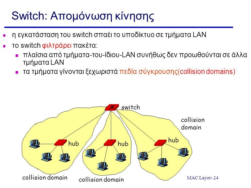 MAC Layer- 24 Switch: Απομόνωση κίνησης η εγκατάσταση του switch σπαέι το υποδίκτυο σε τμήματα LAN το switch φιλτράρει πακέτα: πλαίσια από τμήματα-του