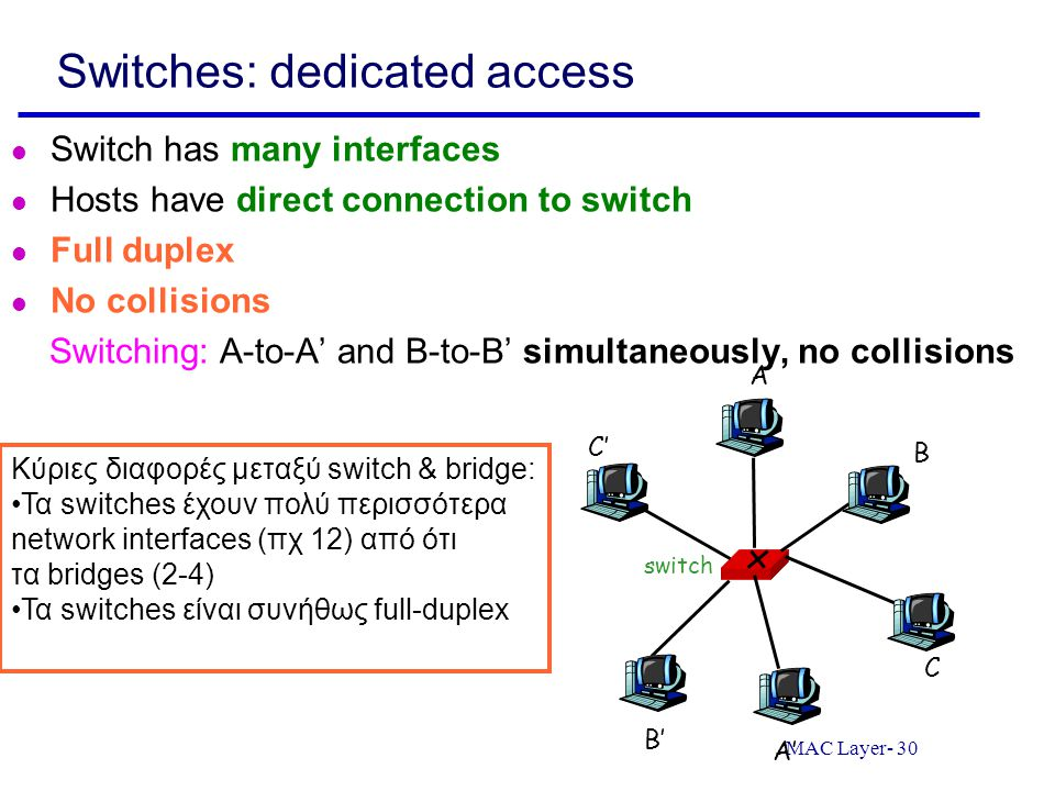 MAC Layer- 30 Switches: dedicated access Switch has many interfaces Hosts have direct connection to switch Full duplex No collisions Switching: A-to-A' and B-to-B' simultaneously, no collisions switch A A' B B' C C' Κύριες διαφορές μεταξύ switch & bridge: Τα switches έχουν πολύ περισσότερα network interfaces (πχ 12) από ότι τα bridges (2-4) Τα switches είναι συνήθως full-duplex