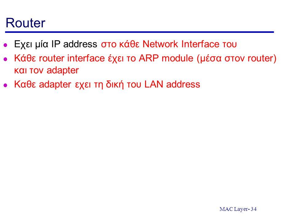 MAC Layer- 34 Router Εχει μία IP address στο κάθε Network Interface του Κάθε router interface έχει το ARP module (μέσα στον router) και τον adapter Καθε adapter εχει τη δική του LAN address