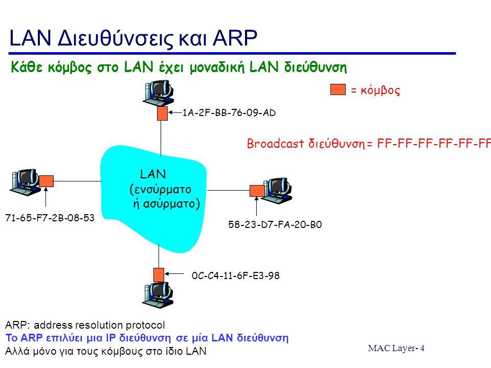 MAC Layer- 4 LAN Διευθύνσεις και ARP Κάθε κόμβος στο LAN έχει μοναδική LAN διεύθυνση Broadcast διεύθυνση = FF-FF-FF-FF-FF-FF = κόμβος 1A-2F-BB-76-09-AD 58-23-D7-FA-20-B0 0C-C4-11-6F-E3-98 71-65-F7-2B-08-53 LAN (ενσύρματο ή ασύρματο) ARP: address resolution protocol Το ARP επιλύει μια IP διεύθυνση σε μία LAN διεύθυνση Αλλά μόνο για τους κόμβους στο ίδιο LAN