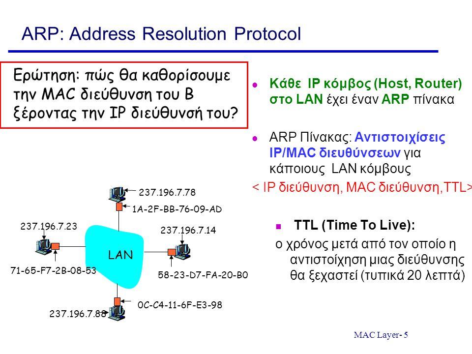 MAC Layer- 5 ARP: Address Resolution Protocol Κάθε IP κόμβος (Host, Router) στο LAN έχει έναν ARP πίνακα ARP Πίνακας: Αντιστοιχίσεις ΙP/MAC διευθύνσεων για κάποιους LAN κόμβους TTL (Time To Live): ο χρόνος μετά από τον οποίο η αντιστοίχηση μιας διεύθυνσης θα ξεχαστεί (τυπικά 20 λεπτά) Ερώτηση: πώς θα καθορίσουμε την MAC διεύθυνση του B ξέροντας την ΙP διεύθυνσή του.