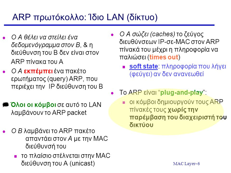 MAC Layer- 6 ARP πρωτόκολλο: Ίδιο LAN (δίκτυο) Ο A θέλει να στείλει ένα δεδομενόγραμμα στον B, & η διεύθυνση του Β δεν είναι στον ARP πίνακα του Α Ο A εκπέμπει ένα πακέτο ερωτήματος (query) ARP, που περιέχει την IP διεύθυνση του B  Όλοι οι κόμβοι σε αυτό το LAN λαμβάνουν το ARP packet O B λαμβάνει το ARP πακέτο απαντάει στον A με την MAC διεύθυνσή του το πλαίσιο στέλνεται στην MAC διεύθυνση του Α (unicast) Ο A σώζει (caches) το ζεύγος διευθύνσεων IP-σε-MAC στον ARP πίνακά του μέχρι η πληροφορία να παλιώσει (times out) soft state: πληροφορία που λήγει (φεύγει) αν δεν ανανεωθεί Το ARP είναι plug-and-play : οι κόμβοι δημιουργούν τους ARP πίνακές τους χωρίς την παρέμβαση του διαχειριστή του δικτύου