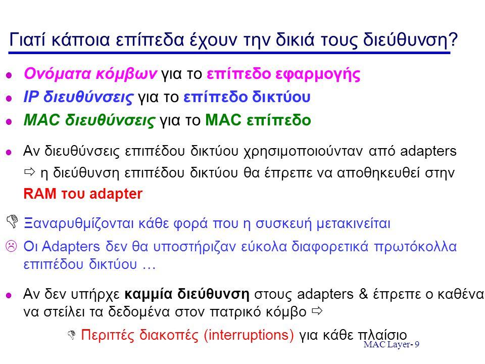 MAC Layer- 9 Γιατί κάποια επίπεδα έχουν την δικιά τους διεύθυνση? Ονόματα κόμβων για το επίπεδο εφαρμογής IP διευθύνσεις για το επίπεδο δικτύου MAC δι