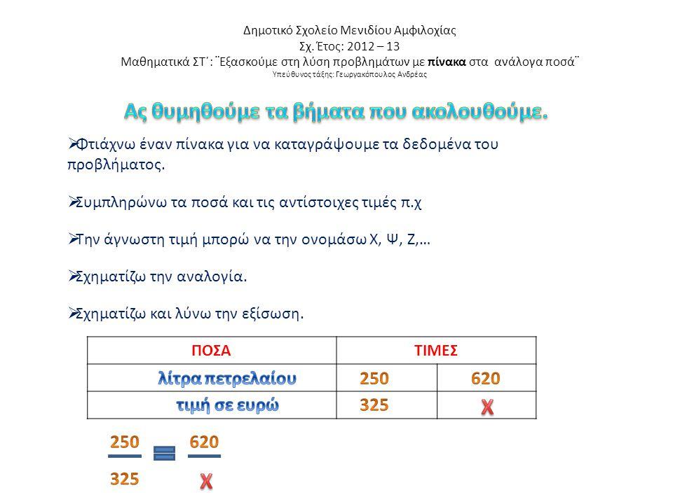 Δημοτικό Σχολείο Μενιδίου Αμφιλοχίας Σχ. Έτος: 2012 – 13 Μαθηματικά ΣΤ΄: ¨Εξασκούμε στη λύση προβλημάτων με πίνακα στα ανάλογα ποσά¨ Υπεύθυνος τάξης: