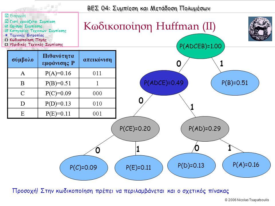 ΒΕΣ 04: Συμπίεση και Μετάδοση Πολυμέσων © 2006 Nicolas Tsapatsoulis Κωδικοποίηση Huffman (II)  Εισαγωγή  Γιατί χρειάζεται Συμπίεση  Ορισμοί Συμπίεσης  Κατηγορίες Τεχνικών Συμπίεσης  Τεχνικές Εντροπίας  Κωδικοποίηση Πηγής  Υβριδικές Τεχνικές Συμπίεσης P(ADCEB)=1.00 P(ADCE)=0.49 P(CE)=0.20 P(C)=0.09P(E)=0.11 P(AD)=0.29 P(D)=0.13 P(A)=0.16 P(B)=0.51 0 1 0 1 0 1 0 1 σύμβολο Πιθανότητα εμφάνισης P απεικόνιση AP(A)=0.16 BP(B)=0.51 CP(C)=0.09 DP(D)=0.13 EP(E)=0.11 Προσοχή.