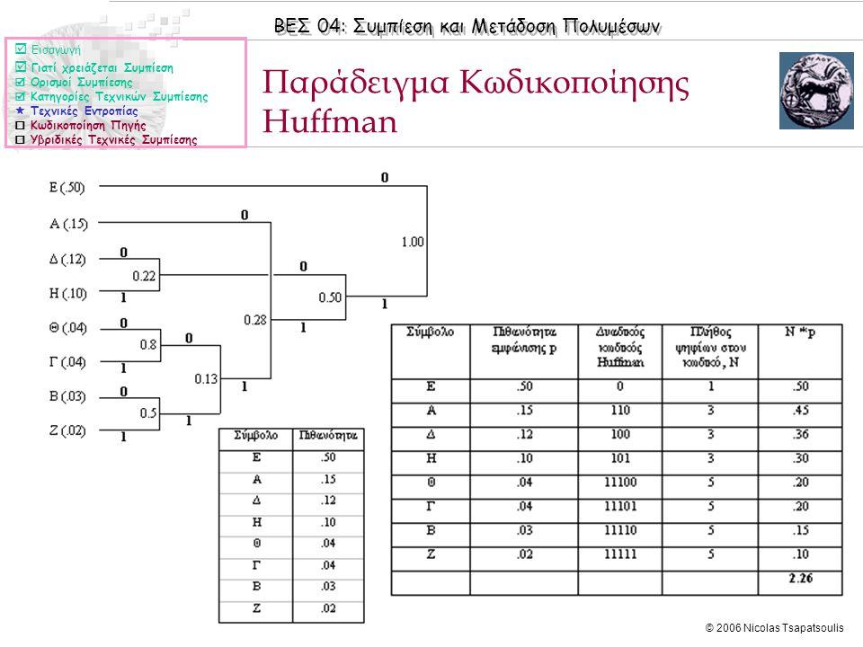ΒΕΣ 04: Συμπίεση και Μετάδοση Πολυμέσων © 2006 Nicolas Tsapatsoulis Παράδειγμα Κωδικοποίησης Huffman  Εισαγωγή  Γιατί χρειάζεται Συμπίεση  Ορισμοί Συμπίεσης  Κατηγορίες Τεχνικών Συμπίεσης  Τεχνικές Εντροπίας  Κωδικοποίηση Πηγής  Υβριδικές Τεχνικές Συμπίεσης