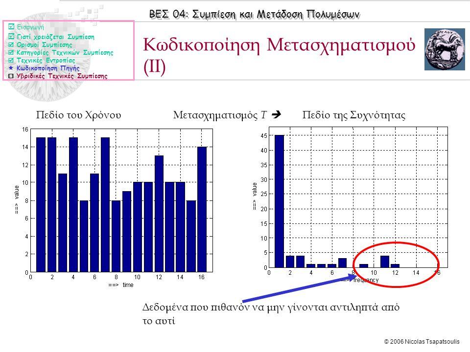 ΒΕΣ 04: Συμπίεση και Μετάδοση Πολυμέσων © 2006 Nicolas Tsapatsoulis Κωδικοποίηση Μετασχηματισμού (ΙΙ)  Εισαγωγή  Γιατί χρειάζεται Συμπίεση  Ορισμοί Συμπίεσης  Κατηγορίες Τεχνικών Συμπίεσης  Τεχνικές Εντροπίας  Κωδικοποίηση Πηγής  Υβριδικές Τεχνικές Συμπίεσης Μετασχηματισμός T  Πεδίο του ΧρόνουΠεδίο της Συχνότητας Δεδομένα που πιθανόν να μην γίνονται αντιληπτά από το αυτί