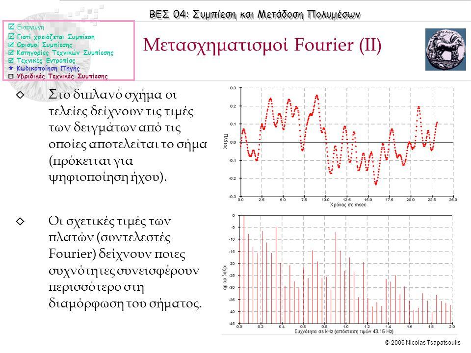 ΒΕΣ 04: Συμπίεση και Μετάδοση Πολυμέσων © 2006 Nicolas Tsapatsoulis ◊ Στο διπλανό σχήμα οι τελείες δείχνουν τις τιμές των δειγμάτων από τις οποίες αποτελείται το σήμα (πρόκειται για ψηφιοποίηση ήχου).