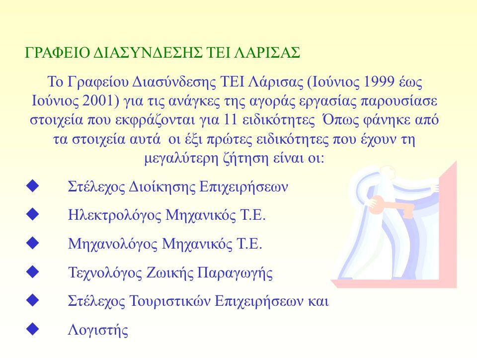 ΓΡΑΦΕΙΟ ΔΙΑΣΥΝΔΕΣΗΣ ΤΕΙ ΘΕΣΣΑΛΟΝΙΚΗΣ Το Γραφείο Διασύνδεσης ΤΕΙ Θεσσαλονίκης (1997 έως Ιούνιος 2001) για τις ανάγκες της αγοράς εργασίας παρουσίασε στ