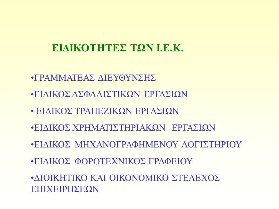 Λιμενικό Σώμα Tο Υπουργείο Εμπορικής Ναυτιλίας προκήρυξε 550 θέσεις δόκιμων λιμενοφυλάκων, από τις οποίες οι :  80 θέσεις αφορούσαν απόφοιτους ΤΕΕ Β' κύκλου τομέα Οικονομίας & Διοίκησης Το πλήρες κείμενο της προκήρυξης είναι διαθέσιμο στην ηλεκτρονική διεύθυνση του υπουργείου : www.yen.gr Η προθεσμία υποβολής αιτήσεων ήταν : 31 Αυγούστου 2001