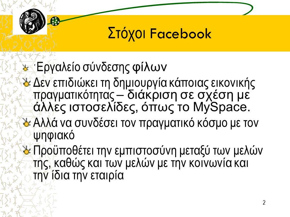 22 Στόχοι Facebook ΄ Εργαλείο σύνδεσης φίλων Δεν επιδιώκει τη δημιουργία κάποιας εικονικής πραγματικότητας – διάκριση σε σχέση με άλλες ιστοσελίδες, όπως το MySpace.