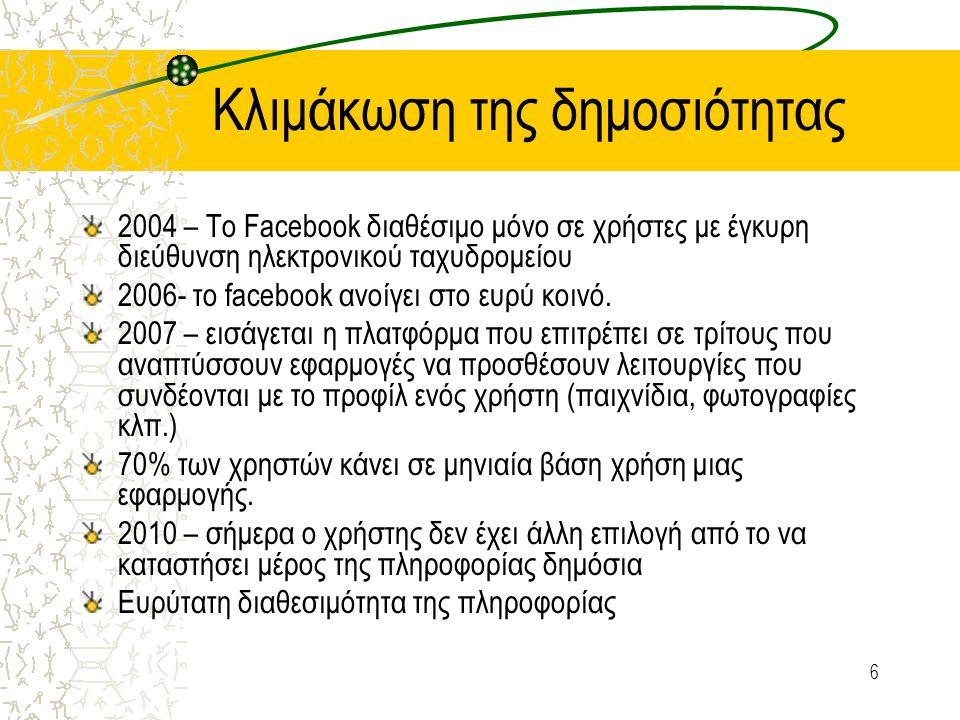 6 Κλιμάκωση της δημοσιότητας 2004 – Το Facebook διαθέσιμο μόνο σε χρήστες με έγκυρη διεύθυνση ηλεκτρονικού ταχυδρομείου 2006- το facebook ανοίγει στο ευρύ κοινό.