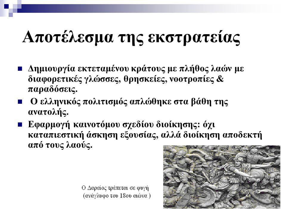 Αποτέλεσμα της εκστρατείας Δημιουργία εκτεταμένου κράτους με πλήθος λαών με διαφορετικές γλώσσες, θρησκείες, νοοτροπίες & παραδόσεις. Ο ελληνικός πολι