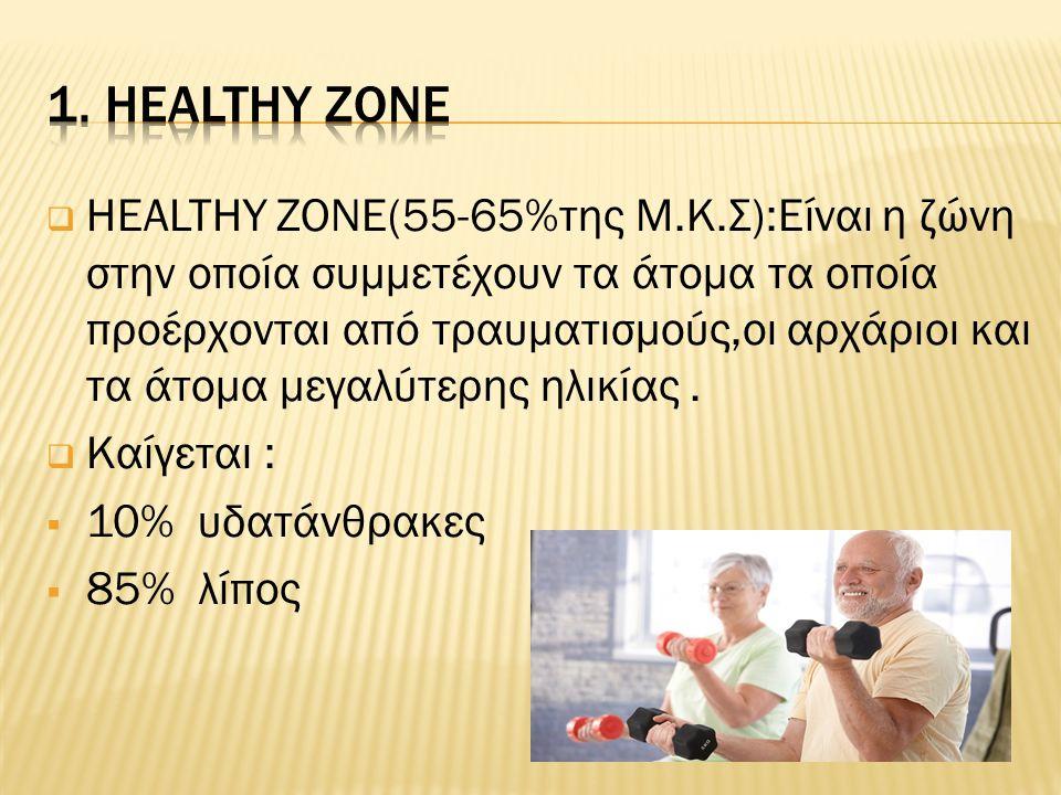  HEALTHY ZONE(55-65%της Μ.Κ.Σ):Είναι η ζώνη στην οποία συμμετέχουν τα άτομα τα οποία προέρχονται από τραυματισμούς,οι αρχάριοι και τα άτομα μεγαλύτερης ηλικίας.