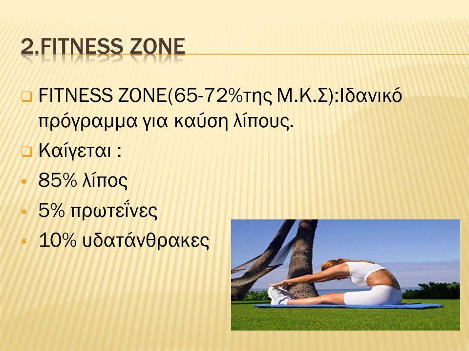  FITNESS ZONE(65-72%της Μ.Κ.Σ):Ιδανικό πρόγραμμα για καύση λίπους.