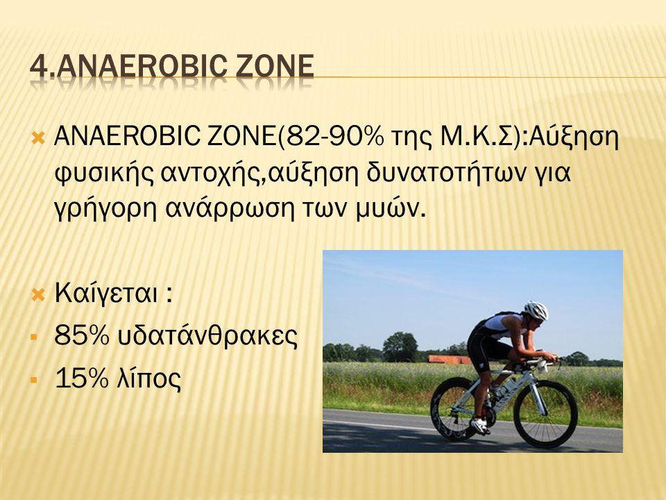  ANAEROBIC ZONE(82-90% της Μ.Κ.Σ):Αύξηση φυσικής αντοχής,αύξηση δυνατοτήτων για γρήγορη ανάρρωση των μυών.