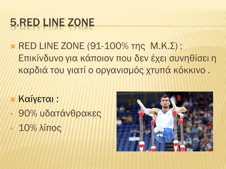  RED LINE ZONE (91-100% της Μ.Κ.Σ) : Επικίνδυνο για κάποιον που δεν έχει συνηθίσει η καρδιά του γιατί ο οργανισμός χτυπά κόκκινο.