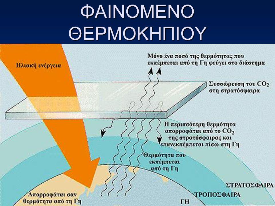 Μιλώντας με ενεργειακούς όρους και συνοψίζοντας τά παραπάνω άς δούμε το ισοζύγιο ακτινοβολίας για το σύστημα Γής- Ατμόσφαιρας σέ παγκόσμια καί ετήσια βάση, πού έχει ως εξής: α) Εισερχόμενη στό σύστημα ηλιακή ακτινοβολία κυρίως μικρού μήκους κύματος, πού αντιστοιχεί σέ 236 W/m-2.