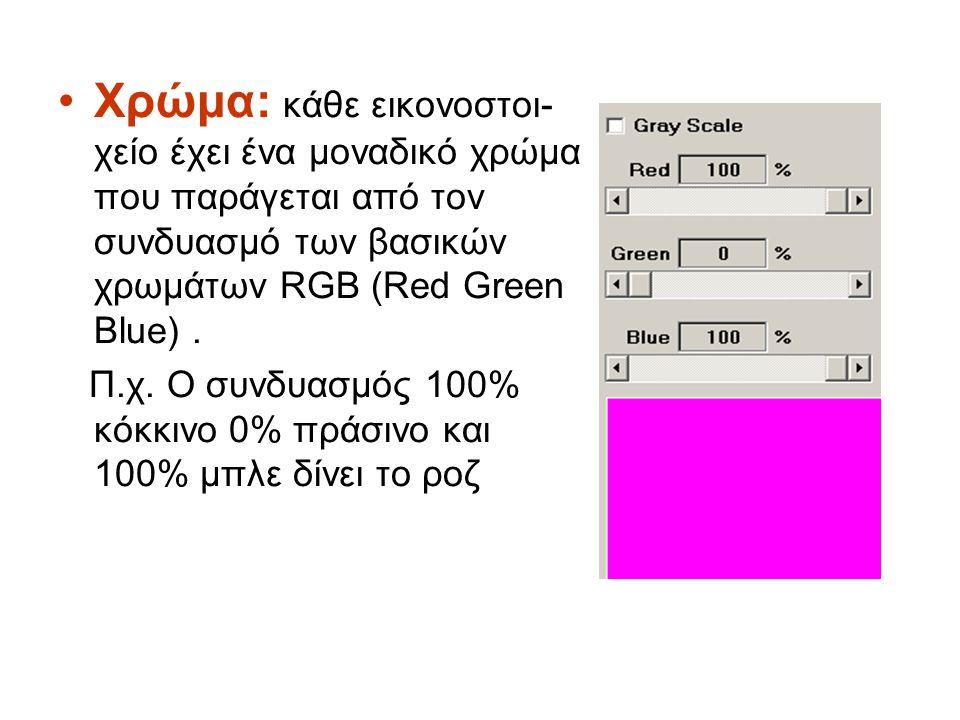 Χρώμα: κάθε εικονοστοι- χείο έχει ένα μοναδικό χρώμα που παράγεται από τον συνδυασμό των βασικών χρωμάτων RGB (Red Green Blue). Π.χ. Ο συνδυασμός 100%