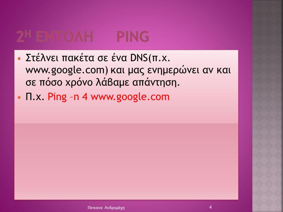 Στέλνει πακέτα σε ένα DNS(π.χ.