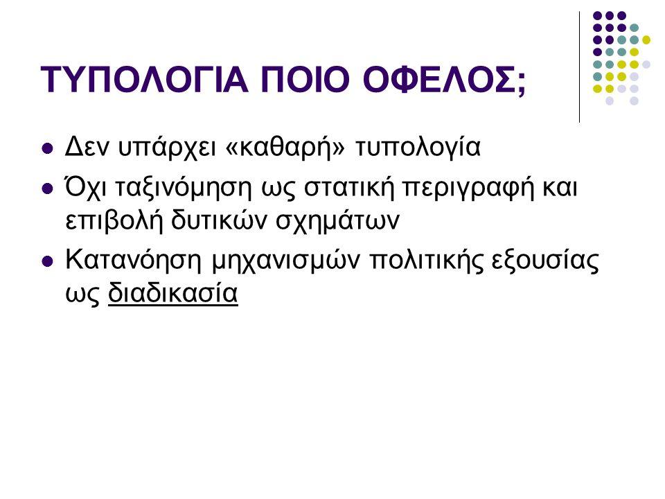 ΕΡΩΤΗΜΑΤΑ ΤΗΣ «ΝΕΑΣ» ΠΟΛΙΤΙΚΗΣ ΑΝΘΡΩΠΟΛΟΓΙΑΣ Μετατόπιση από τη δομή και την ισορροπία στην αλλαγή, στη σύγκρουση, στην αμφισβήτηση Η ανθρωπολογία ως κριτικός λόγος Πολιτική ανθρωπολογία ως κριτική της ίδιας της ανθρωπολογίας Ερωτήματα για την πολιτική θέση του ανθρωπολόγου Η ανθρωπολογία διαμορφώνει πολιτική;