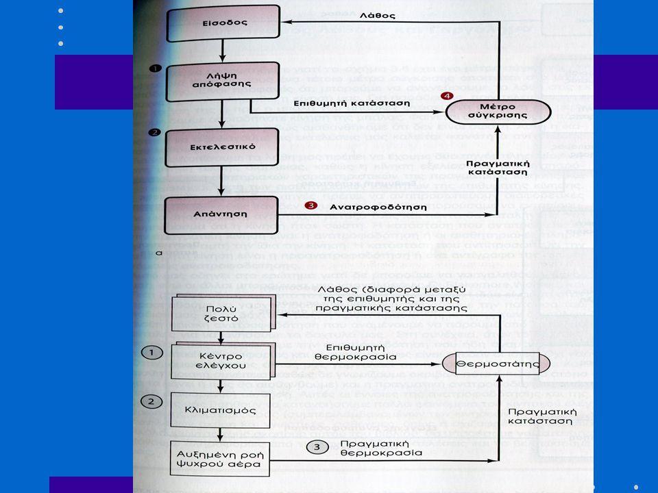 Οπτικά συστήματα για κινητικό έλεγχο