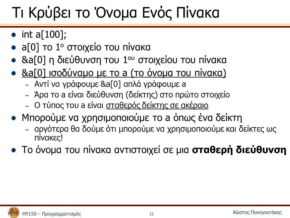 ΗΥ150 – Προγραμματισμός Κώστας Παναγιωτάκης 13 Τι Κρύβει το Όνομα Ενός Πίνακα int a[100]; a[0] το 1 ο στοιχείο του πίνακα &a[0] η διεύθυνση του 1 ου στοιχείου του πίνακα &a[0] ισοδύναμο με το a (το όνομα του πίνακα) – Αντί να γράφουμε &a[0] απλά γράφουμε a – Άρα το a είναι διεύθυνση (δείκτης) στο πρώτο στοιχείο – Ο τύπος του a είναι σταθερός δείκτης σε ακέραιο Μπορούμε να χρησιμοποιούμε το a όπως ένα δείκτη – αργότερα θα δούμε ότι μπορούμε να χρησιμοποιούμε και δείκτες ως πίνακες.