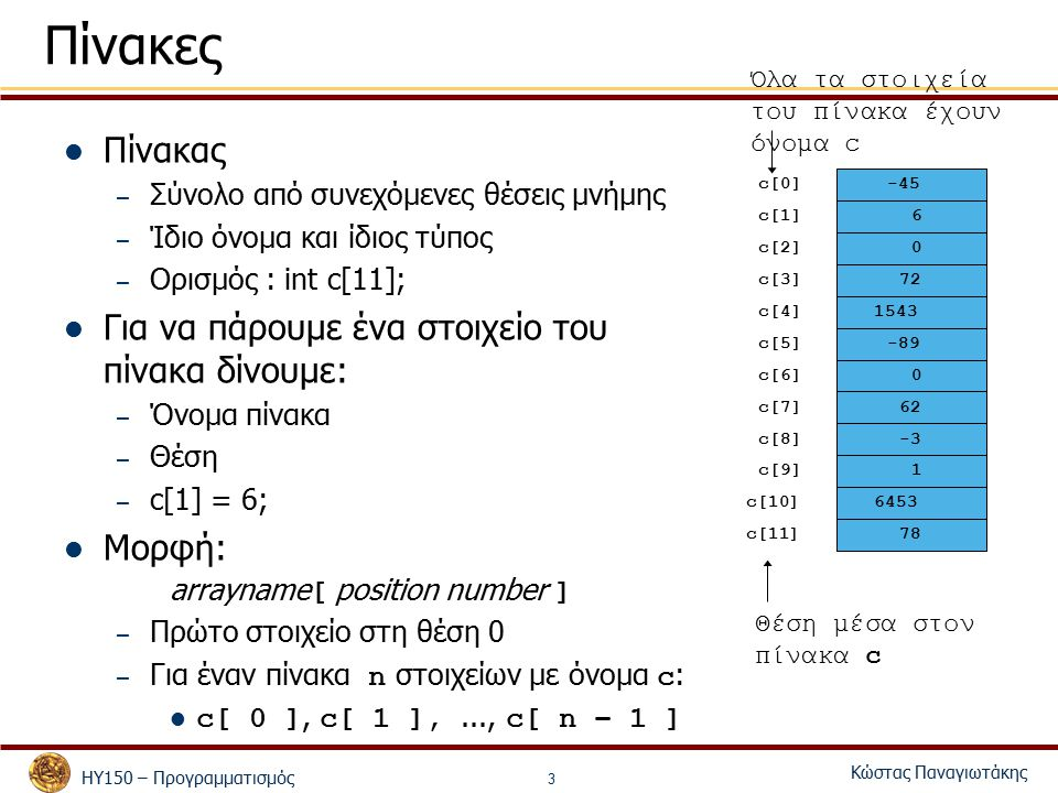 ΗΥ150 – Προγραμματισμός Κώστας Παναγιωτάκης 3 Πίνακες Πίνακας – Σύνολο από συνεχόμενες θέσεις μνήμης – Ίδιο όνομα και ίδιος τύπος – Ορισμός : int c[11]; Για να πάρουμε ένα στοιχείο του πίνακα δίνουμε: – Όνομα πίνακα – Θέση – c[1] = 6; Μορφή: arrayname [ position number ] – Πρώτο στοιχείο στη θέση 0 – Για έναν πίνακα n στοιχείων με όνομα c : c[ 0 ], c[ 1 ],..., c[ n – 1 ] Όλα τα στοιχεία του πίνακα έχουν όνομα c Θέση μέσα στον πίνακα c c[6] -45 6 0 72 1543 -89 0 62 -3 1 6453 78 c[0] c[1] c[2] c[3] c[11] c[10] c[9] c[8] c[7] c[5] c[4]