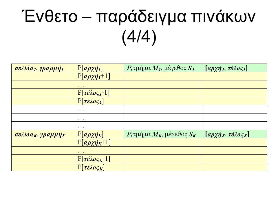 Ένθετο – παράδειγμα πινάκων (4/4)