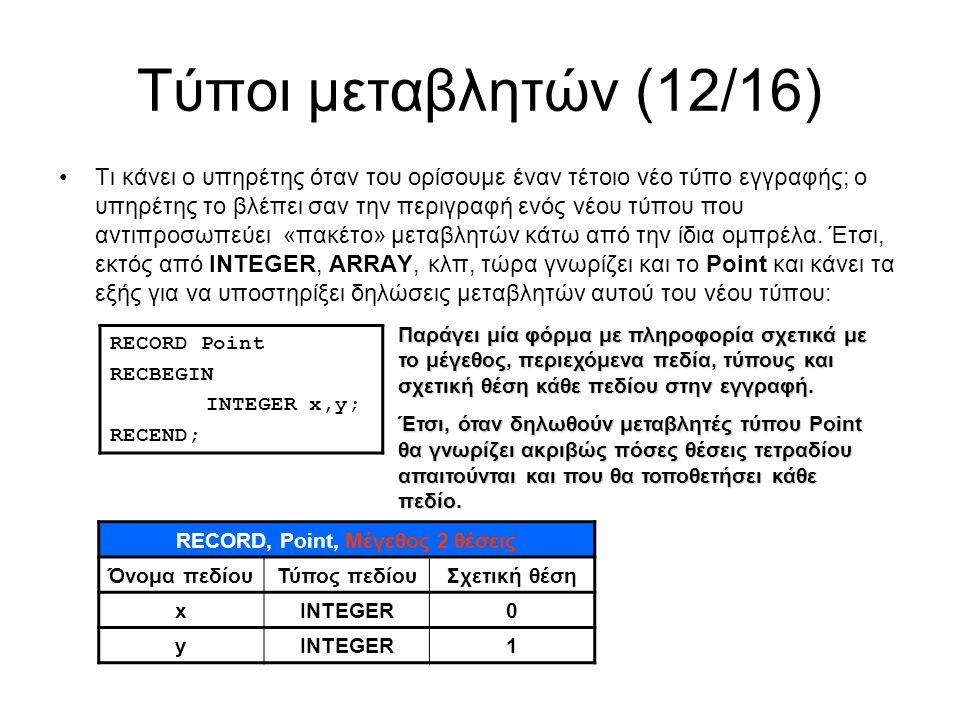 Τύποι μεταβλητών (12/16) Τι κάνει ο υπηρέτης όταν του ορίσουμε έναν τέτοιο νέο τύπο εγγραφής; ο υπηρέτης το βλέπει σαν την περιγραφή ενός νέου τύπου που αντιπροσωπεύει «πακέτο» μεταβλητών κάτω από την ίδια ομπρέλα.
