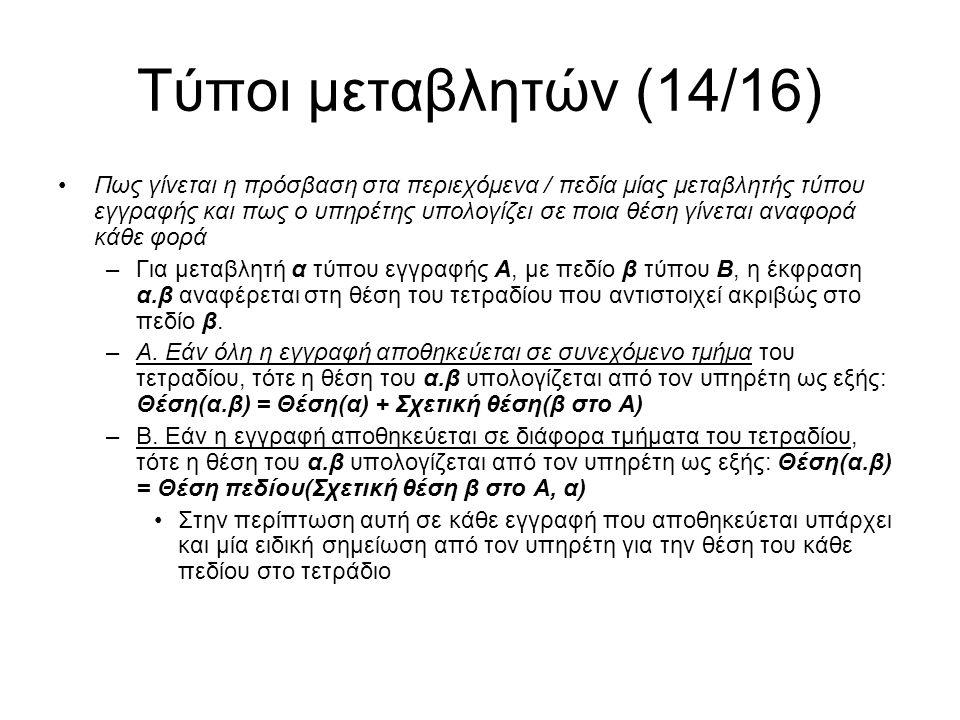 Τύποι μεταβλητών (14/16) Πως γίνεται η πρόσβαση στα περιεχόμενα / πεδία μίας μεταβλητής τύπου εγγραφής και πως ο υπηρέτης υπολογίζει σε ποια θέση γίνεται αναφορά κάθε φορά –Για μεταβλητή α τύπου εγγραφής Α, με πεδίο β τύπου Β, η έκφραση α.β αναφέρεται στη θέση του τετραδίου που αντιστοιχεί ακριβώς στο πεδίο β.
