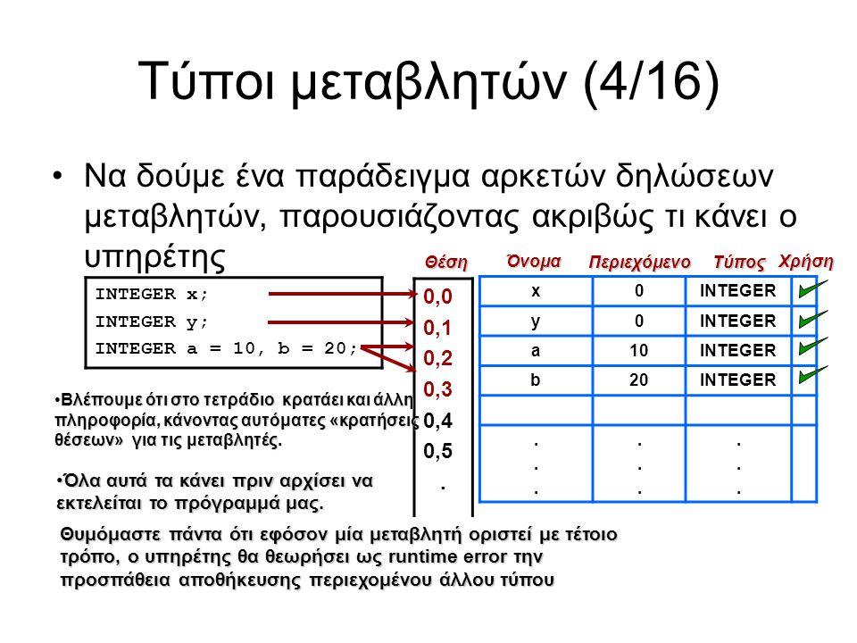 Τύποι μεταβλητών (4/16) Να δούμε ένα παράδειγμα αρκετών δηλώσεων μεταβλητών, παρουσιάζοντας ακριβώς τι κάνει ο υπηρέτης INTEGER x; INTEGER y; INTEGER a = 10, b = 20; x0INTEGER y0 a10INTEGER b20INTEGER..................