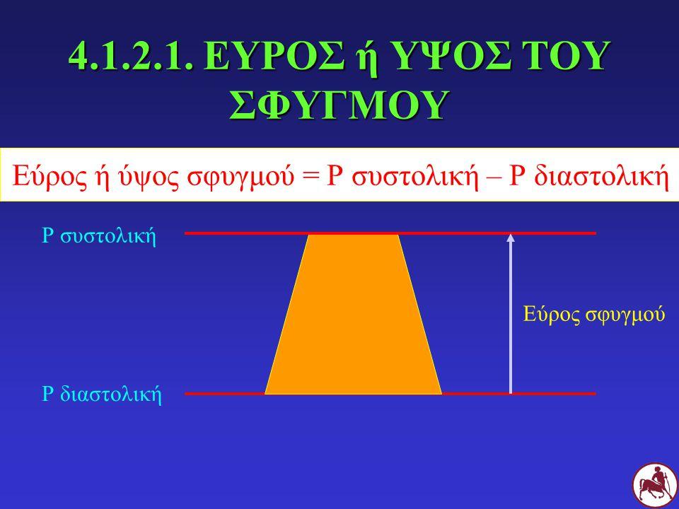4.1.2.1. ΕΥΡΟΣ ή ΥΨΟΣ ΤΟΥ ΣΦΥΓΜΟΥ Εύρος ή ύψος σφυγμού = Ρ συστολική – Ρ διαστολική Ρ διαστολική Ρ συστολική Εύρος σφυγμού