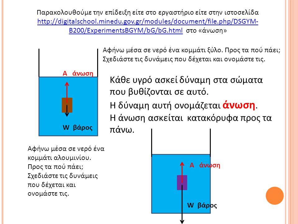 Πού οφείλεται η άνωση; Παρακολουθούμε την προσομοίωση της εικόνας 4.23 του ηλεκτρονικού βιβλίου http://digitalschool.minedu.gov.gr/modules/ebook/show.php/DSGYM- B200/456/2997,12023/unit=5 http://digitalschool.minedu.gov.gr/modules/ebook/show.php/DSGYM- B200/456/2997,12023/unit=5