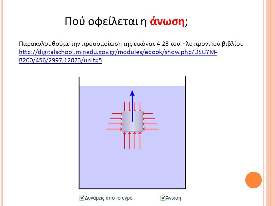 Πού οφείλεται η άνωση; Παρακολουθούμε την προσομοίωση της εικόνας 4.23 του ηλεκτρονικού βιβλίου http://digitalschool.minedu.gov.gr/modules/ebook/show.