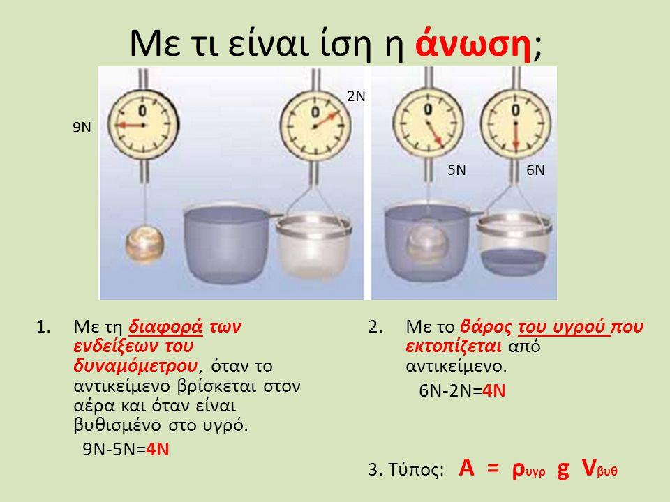 Με τι είναι ίση η άνωση; 1.Με τη διαφορά των ενδείξεων του δυναμόμετρου, όταν το αντικείμενο βρίσκεται στον αέρα και όταν είναι βυθισμένο στο υγρό.