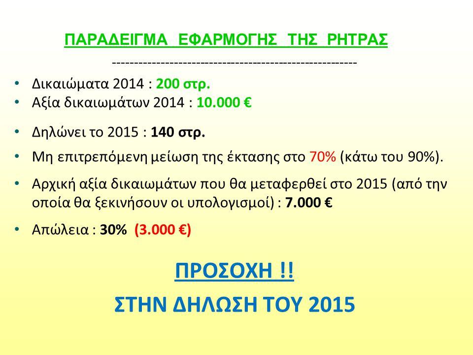 ΠΑΡΑΔΕΙΓΜΑ ΕΦΑΡΜΟΓΗΣ ΤΗΣ ΡΗΤΡΑΣ -------------------------------------------------------- Δικαιώματα 2014 : 200 στρ. Αξία δικαιωμάτων 2014 : 10.000 € Δ