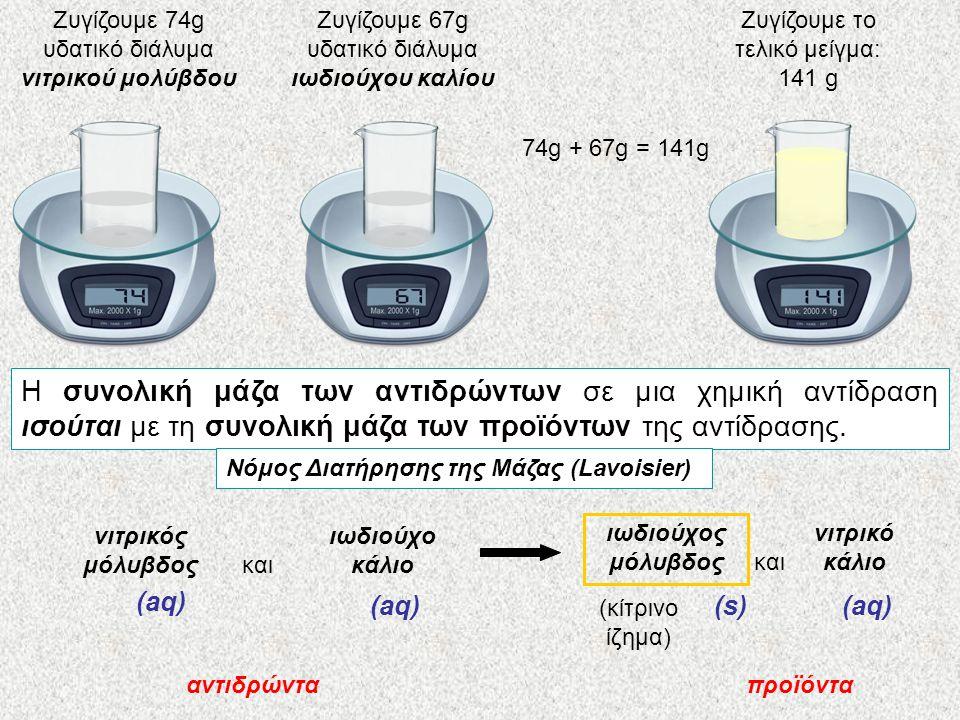 Ζυγίζουμε 74g υδατικό διάλυμα νιτρικού μολύβδου Ζυγίζουμε 67g υδατικό διάλυμα ιωδιούχου καλίου Ζυγίζουμε το τελικό μείγμα: 141 g νιτρικός μόλυβδος ιωδιούχο κάλιο και ιωδιούχος μόλυβδος νιτρικό κάλιο και αντιδρώνταπροϊόντα (aq) (s) 74g + 67g = 141g Η συνολική μάζα των αντιδρώντων σε μια χημική αντίδραση ισούται με τη συνολική μάζα των προϊόντων της αντίδρασης.