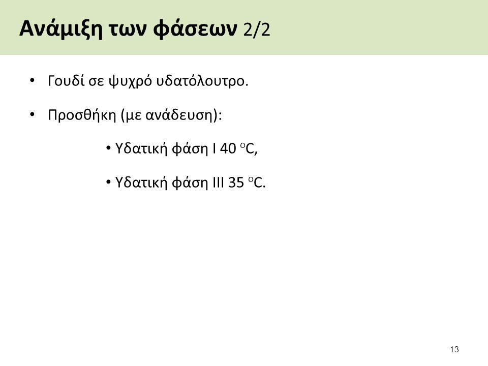 Ανάμιξη των φάσεων 2/2 Γουδί σε ψυχρό υδατόλουτρο. Προσθήκη (με ανάδευση): Υδατική φάση Ι 40 ο C, Υδατική φάση ΙΙΙ 35 ο C. 13