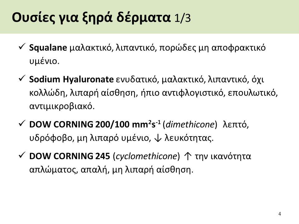 Ουσίες για ξηρά δέρματα 1/3 Squalane μαλακτικό, λιπαντικό, πορώδες μη αποφρακτικό υμένιο. Sodium Hyaluronate ενυδατικό, μαλακτικό, λιπαντικό, όχι κολλ
