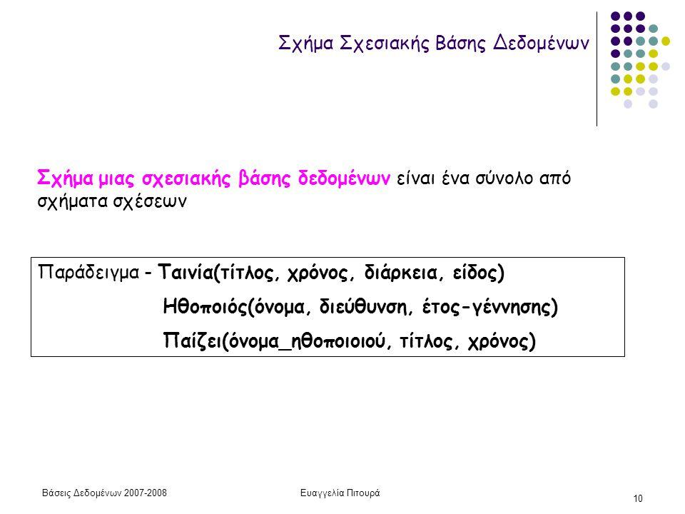 Βάσεις Δεδομένων 2007-2008Ευαγγελία Πιτουρά 10 Σχήμα Σχεσιακής Βάσης Δεδομένων Σχήμα μιας σχεσιακής βάσης δεδομένων είναι ένα σύνολο από σχήματα σχέσεων Παράδειγμα - Ταινία(τίτλος, χρόνος, διάρκεια, είδος) Ηθοποιός(όνομα, διεύθυνση, έτος-γέννησης) Παίζει(όνομα_ηθοποιοιού, τίτλος, χρόνος)
