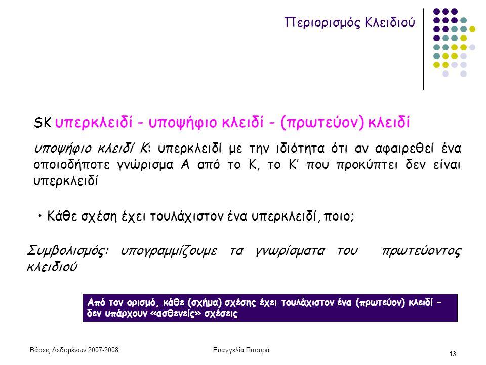 Βάσεις Δεδομένων 2007-2008Ευαγγελία Πιτουρά 13 Περιορισμός Κλειδιού SK υπερκλειδί - υποψήφιο κλειδί - (πρωτεύον) κλειδί υποψήφιο κλειδί Κ: υπερκλειδί με την ιδιότητα ότι αν αφαιρεθεί ένα οποιοδήποτε γνώρισμα Α από το Κ, το Κ' που προκύπτει δεν είναι υπερκλειδί Συμβολισμός: υπογραμμίζουμε τα γνωρίσματα του πρωτεύοντος κλειδιού Κάθε σχέση έχει τουλάχιστον ένα υπερκλειδί, ποιο; Από τον ορισμό, κάθε (σχήμα) σχέσης έχει τουλάχιστον ένα (πρωτεύον) κλειδί – δεν υπάρχουν «ασθενείς» σχέσεις