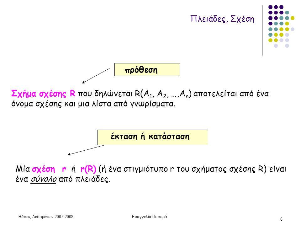 Βάσεις Δεδομένων 2007-2008Ευαγγελία Πιτουρά 6 Πλειάδες, Σχέση Μία σχέση r ή r(R) (ή ένα στιγμιότυπο r του σχήματος σχέσης R) είναι ένα σύνολο από πλειάδες.